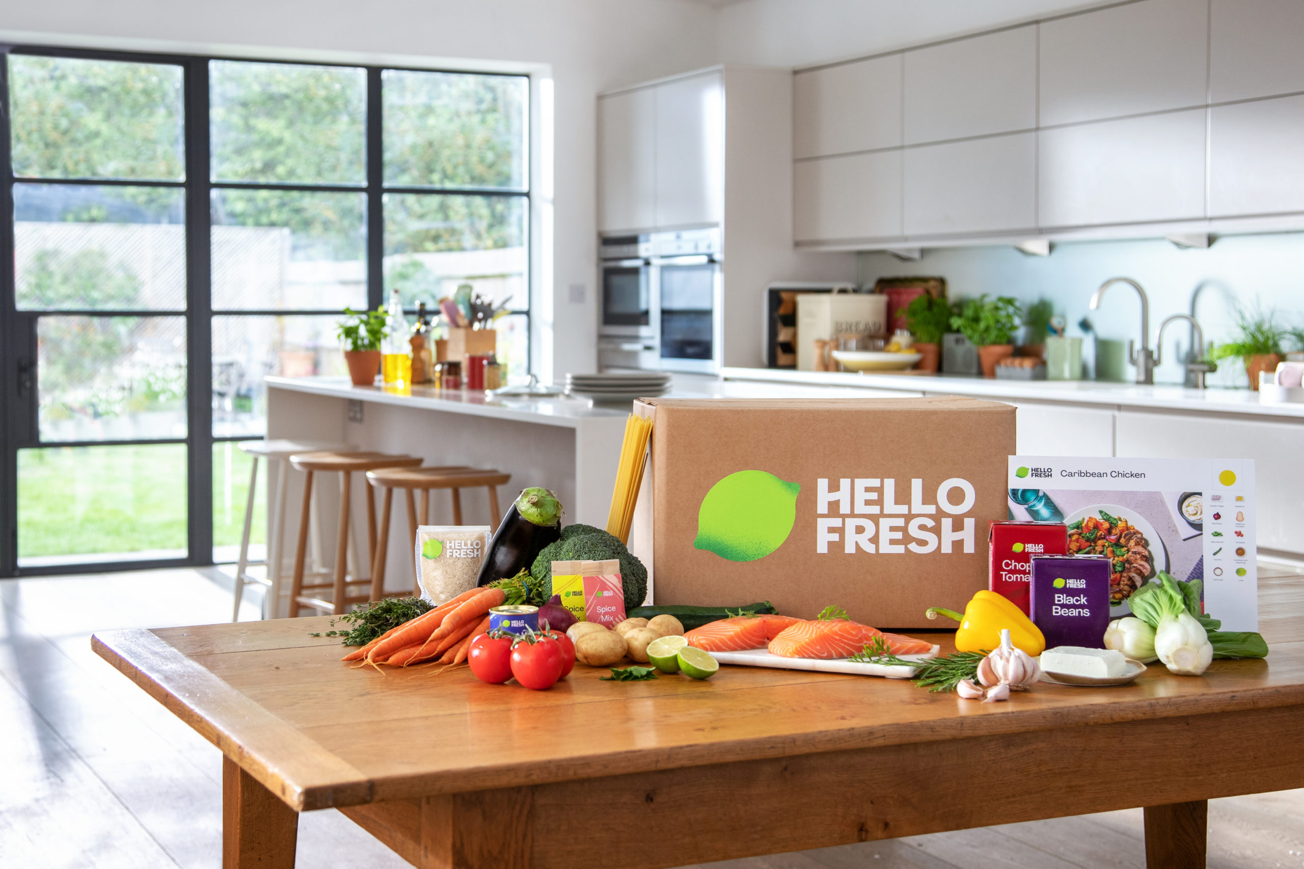 Hellofresh: Kohortenanalyse